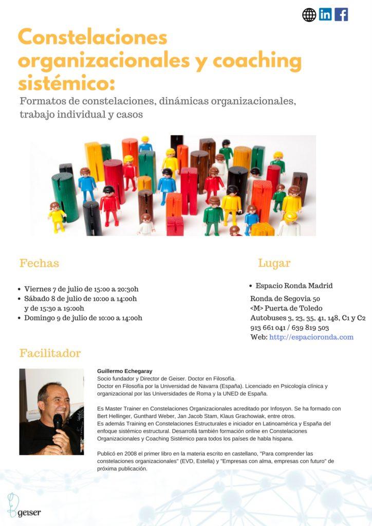 Constelaciones organizacionales y coaching sistémico