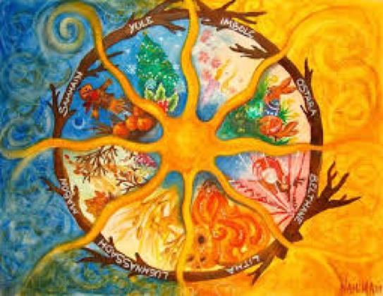 """Formación """"La Magia de la Tierra: Hijos e Hijas de la Luna y el Sol"""" Primera Rueda"""