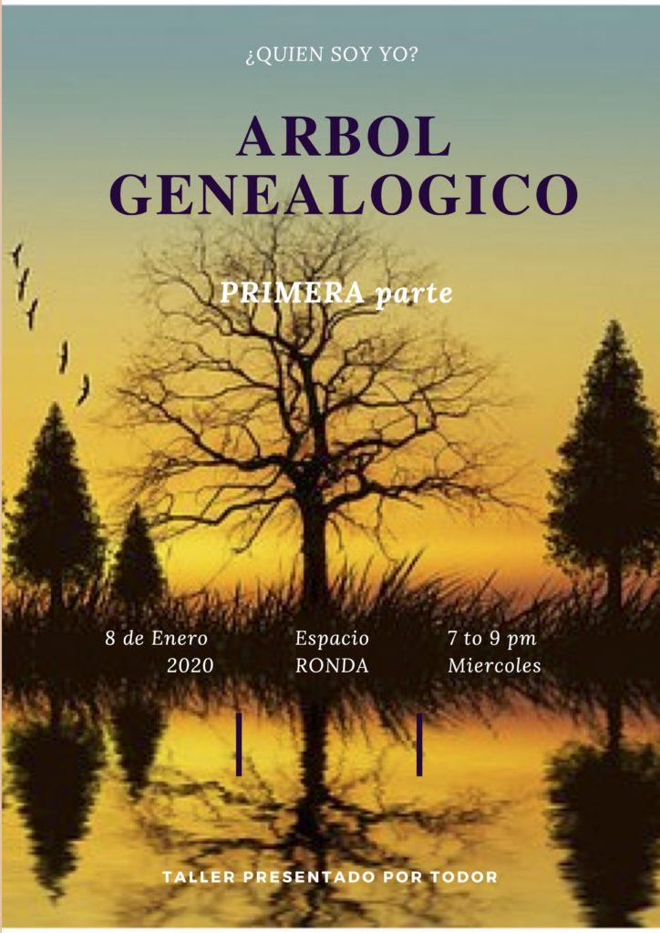 """Taller """"Introducción en Arbol Genealogico"""" presentado por Todor"""